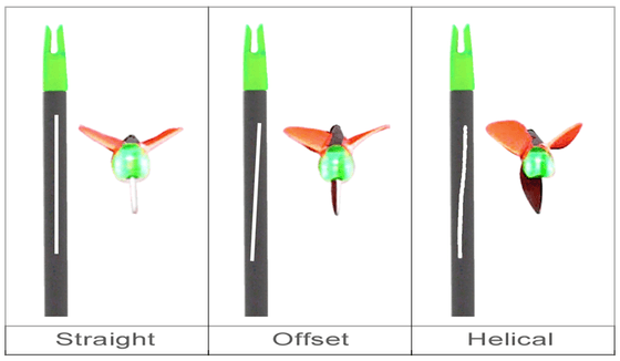 Different Types of Fletching