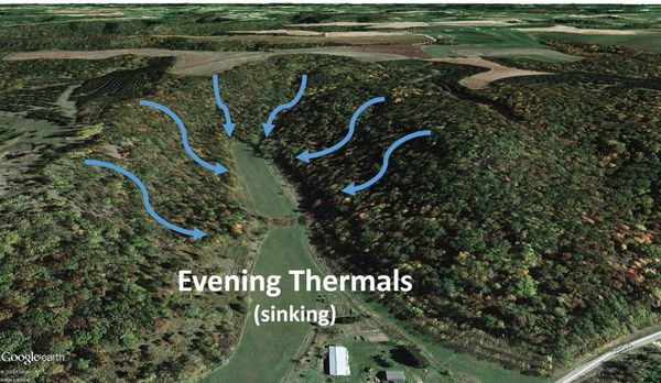 Evening Thermals