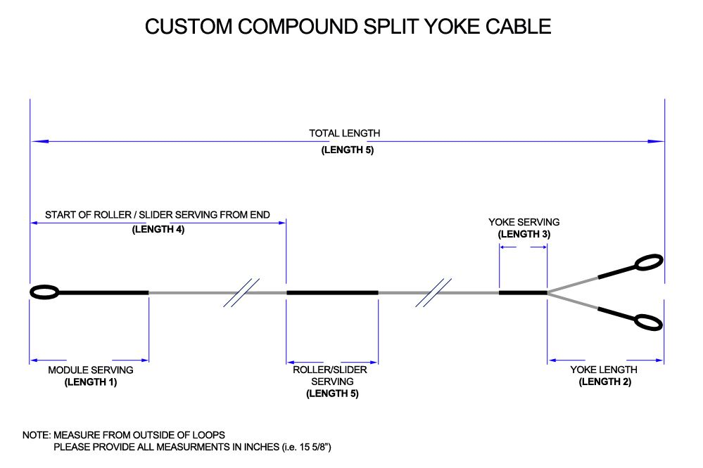 String/ Cable Sets