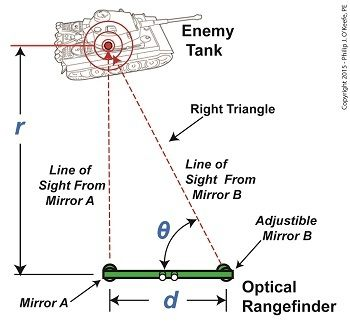 optical rangefinder1
