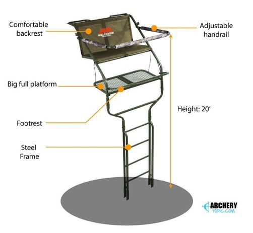 How to Choose a Ladder Stand