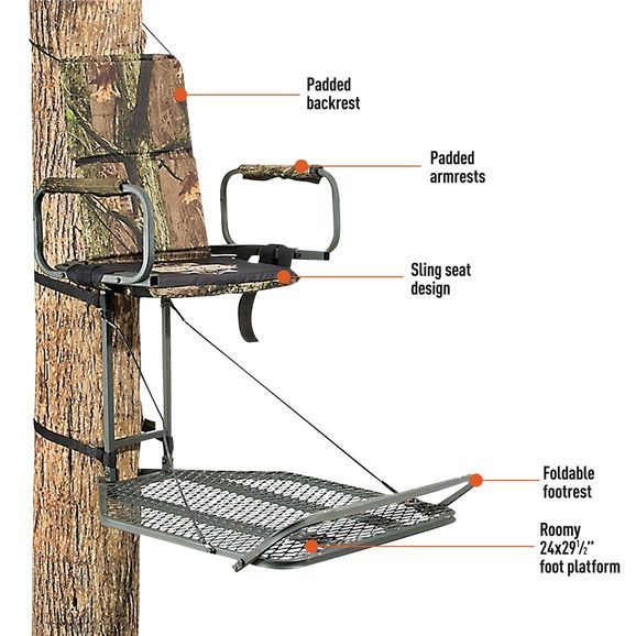 How to Choose the Right Hang-On TreeStand