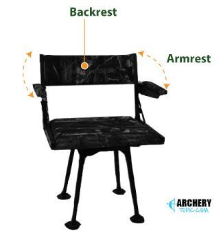 comfortable with backrest and armrest