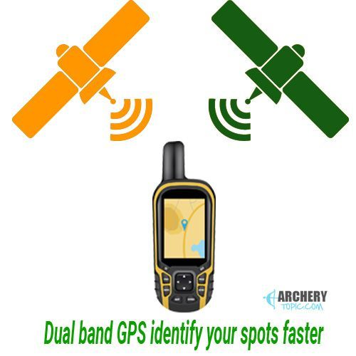 Speed - Dual band identify spots faster