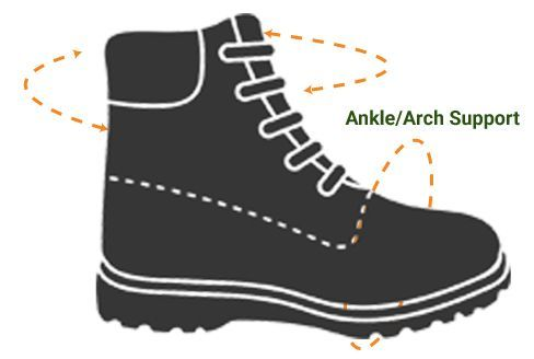 Ankle/Arch Support