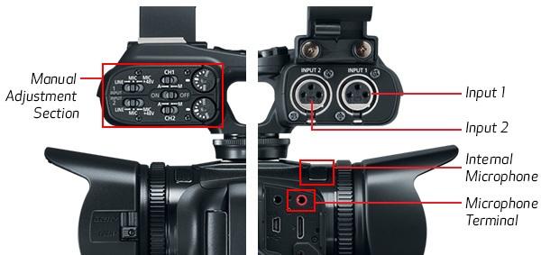 XLR/Mic inputs