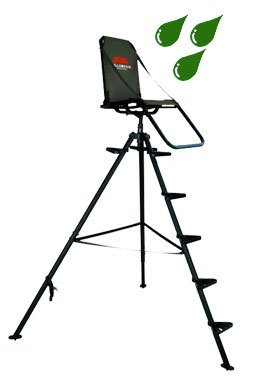 durable tripod stand