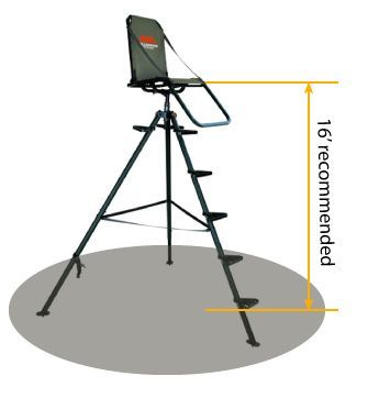 tripod stand height