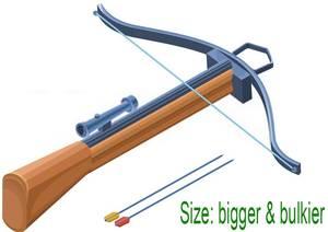 Crossbow - bigger & bulkier