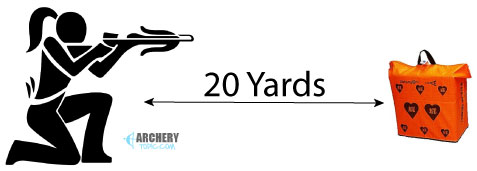Set Your Target to 20 Yards